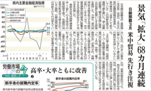 沖縄経済情報